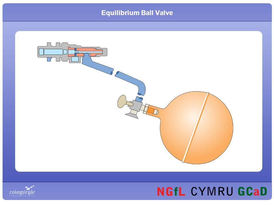 Equilibrium Ball Valve