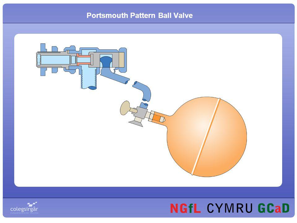 Portsmouth Pattern Ball Valve