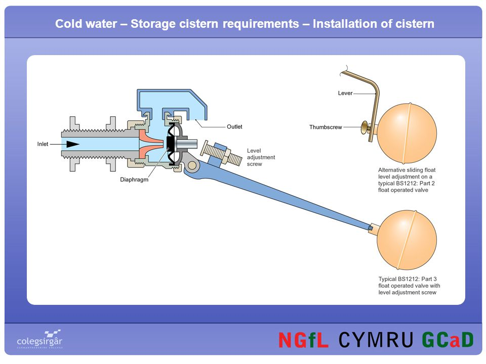 Cold water – Storage cistern requirements – Installation of cistern