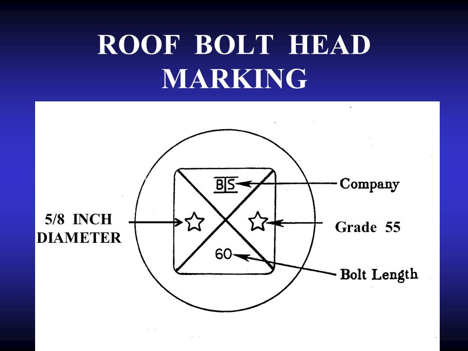 ROOF BOLT HEAD MARKING Grade 55 5/8 INCH DIAMETER 5