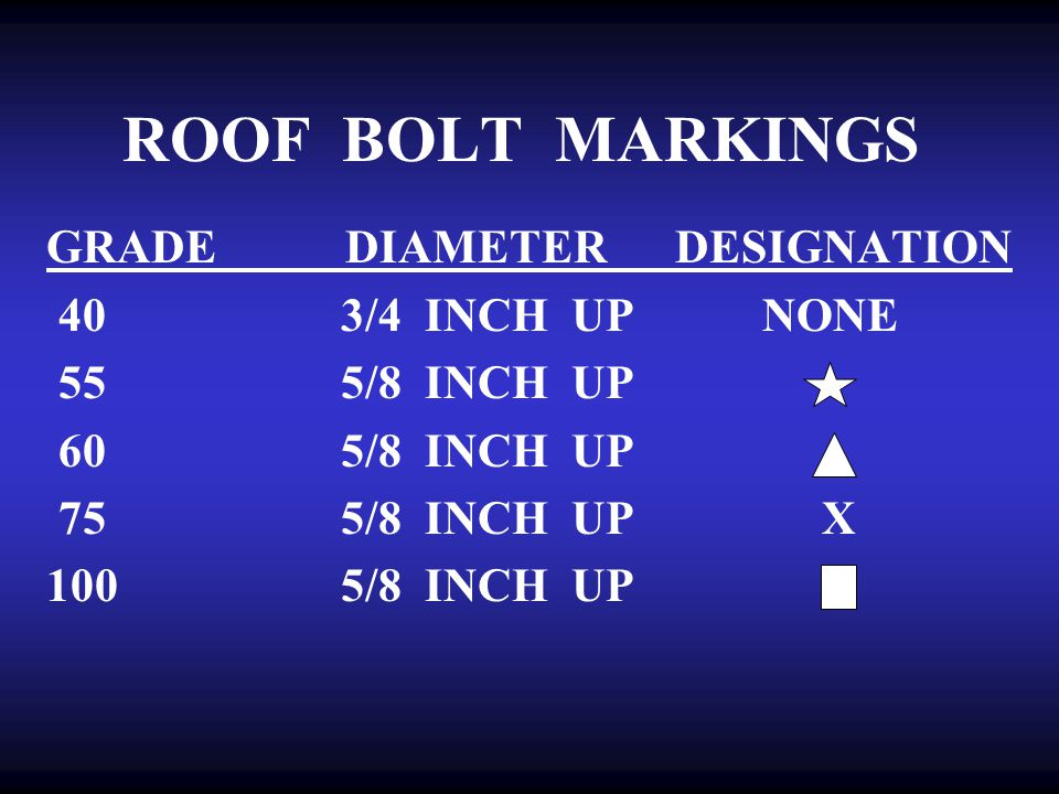 ROOF BOLT MARKINGS GRADE DIAMETER DESIGNATION 40 3/4 INCH UP NONE