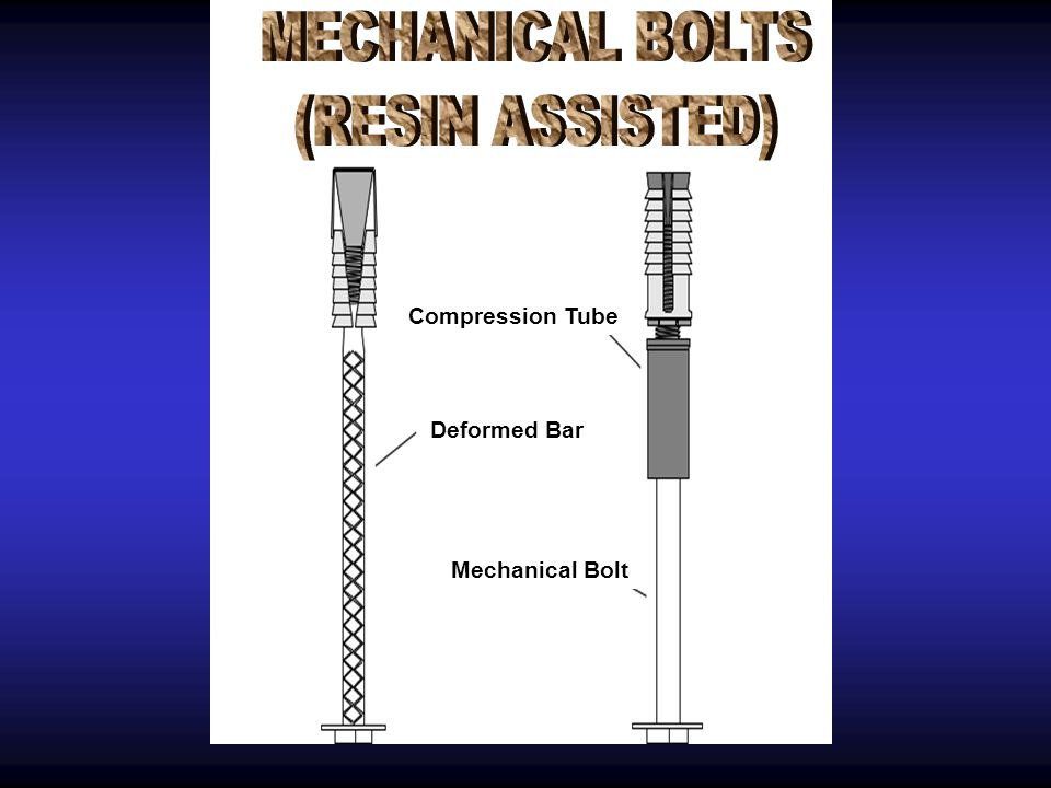 MECHANICAL BOLTS (RESIN ASSISTED) Compression Tube Deformed Bar