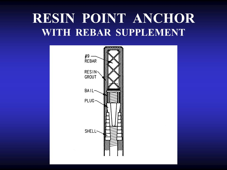 RESIN POINT ANCHOR WITH REBAR SUPPLEMENT