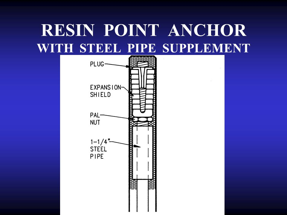 RESIN POINT ANCHOR WITH STEEL PIPE SUPPLEMENT