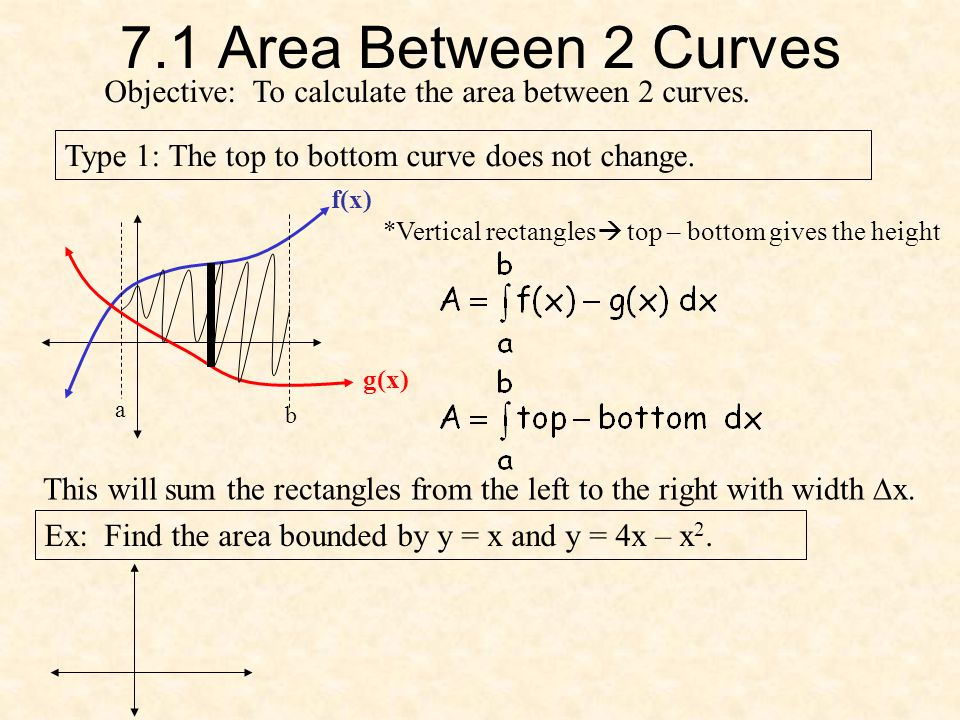 7.1 Area Between 2 Curves Objective: To calculate the area between 2 curves. Type 1: The top to bottom curve does not change.