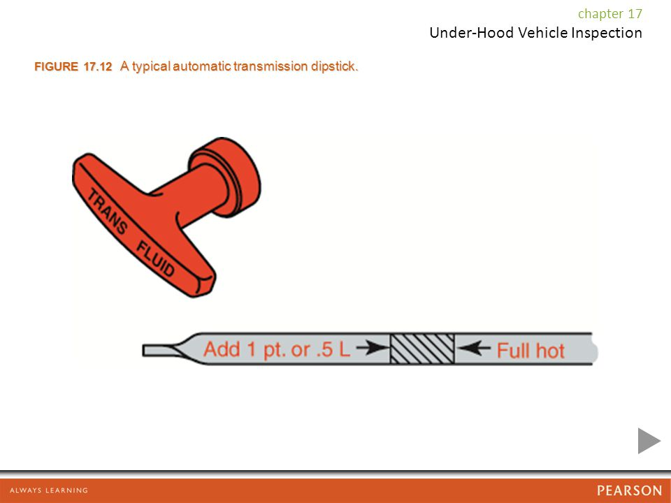 FIGURE 17.12 A typical automatic transmission dipstick.