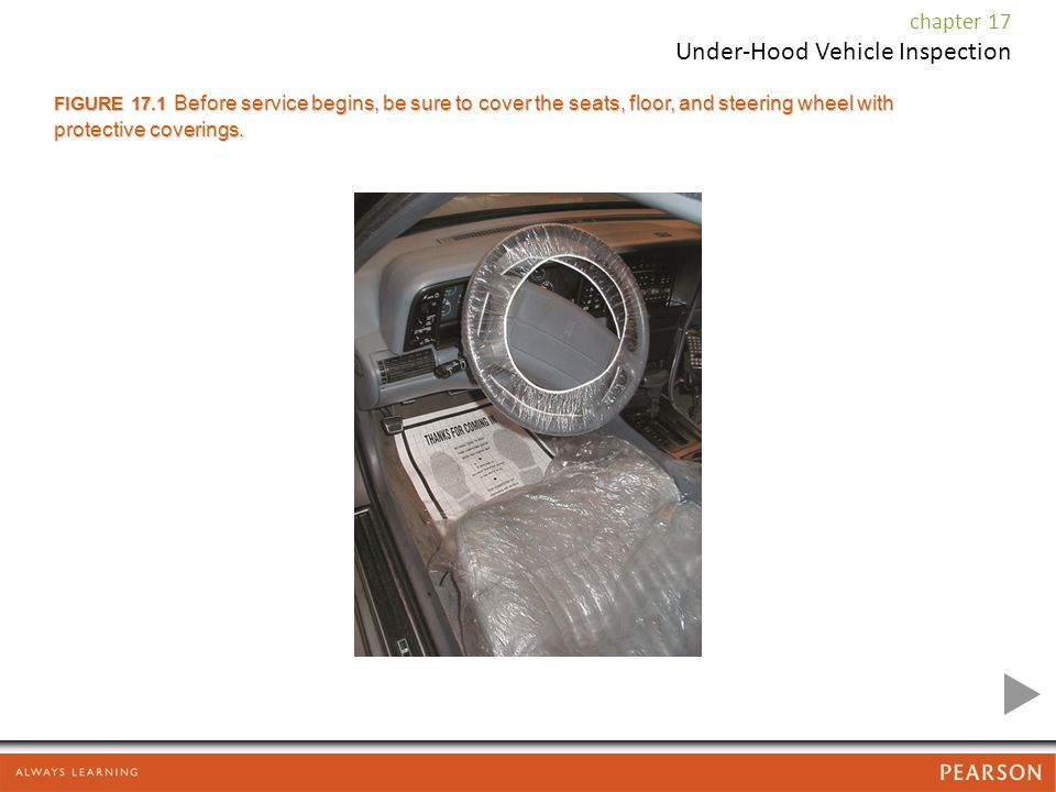 FIGURE 17.1 Before service begins, be sure to cover the seats, floor, and steering wheel with protective coverings.