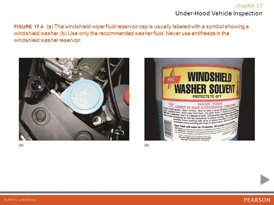 FIGURE 17.4 (a) The windshield wiper fluid reservoir cap is usually labeled with a symbol showing a windshield washer.