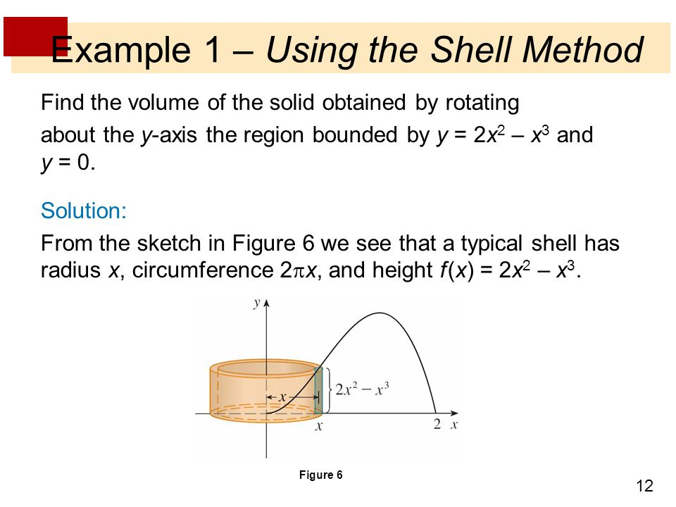 Example 1 – Using the Shell Method
