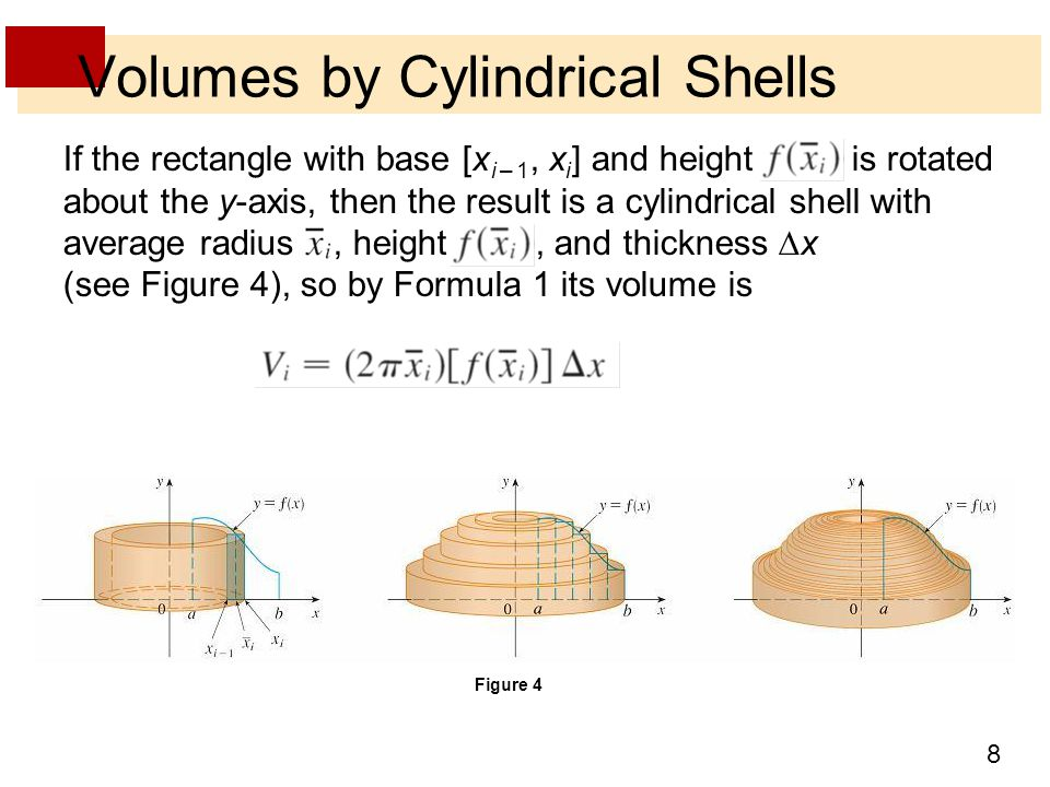 Volumes by Cylindrical Shells