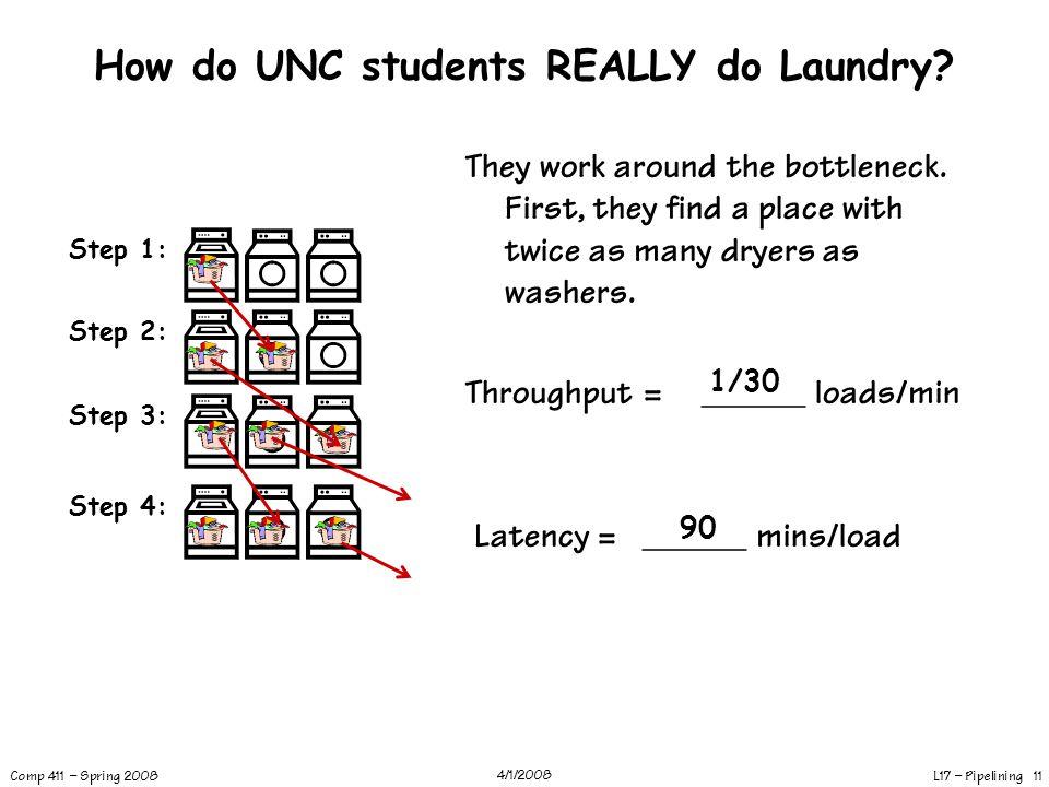 How do UNC students REALLY do Laundry