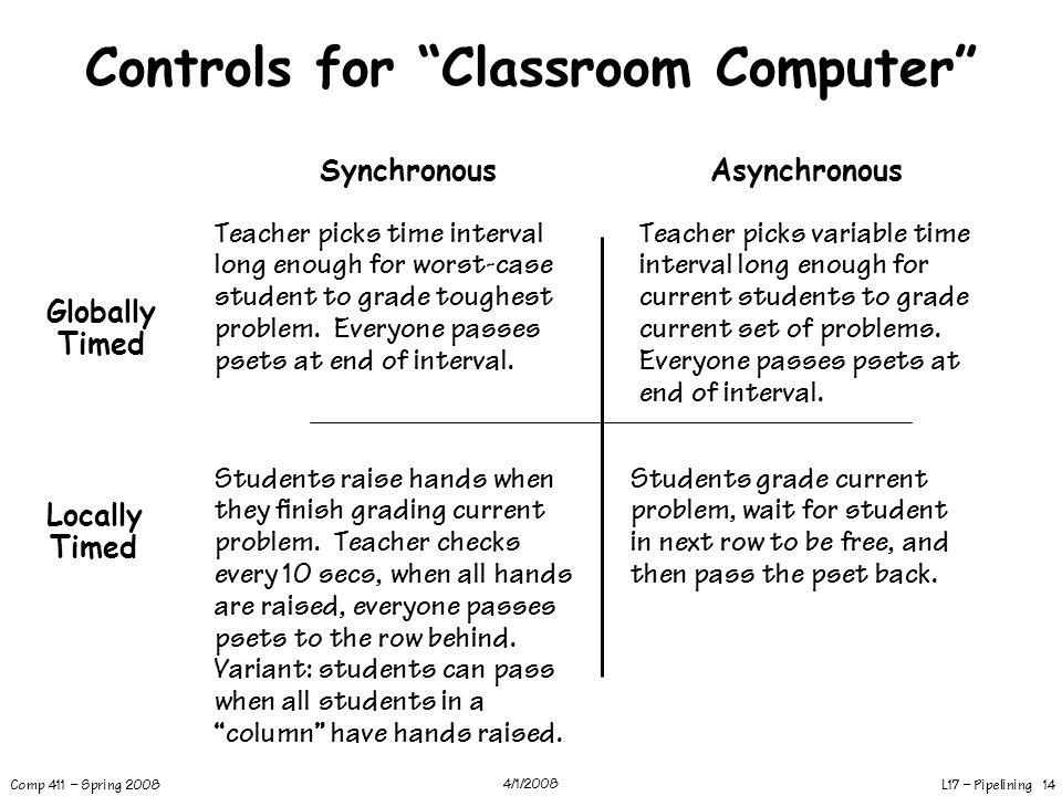 Controls for Classroom Computer