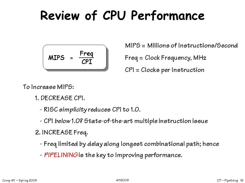 Review of CPU Performance