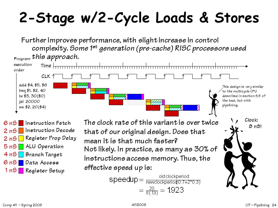 2-Stage w/2-Cycle Loads & Stores