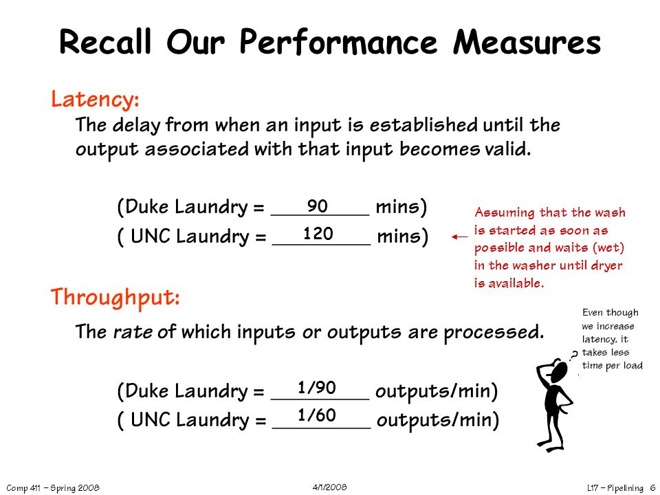 Recall Our Performance Measures