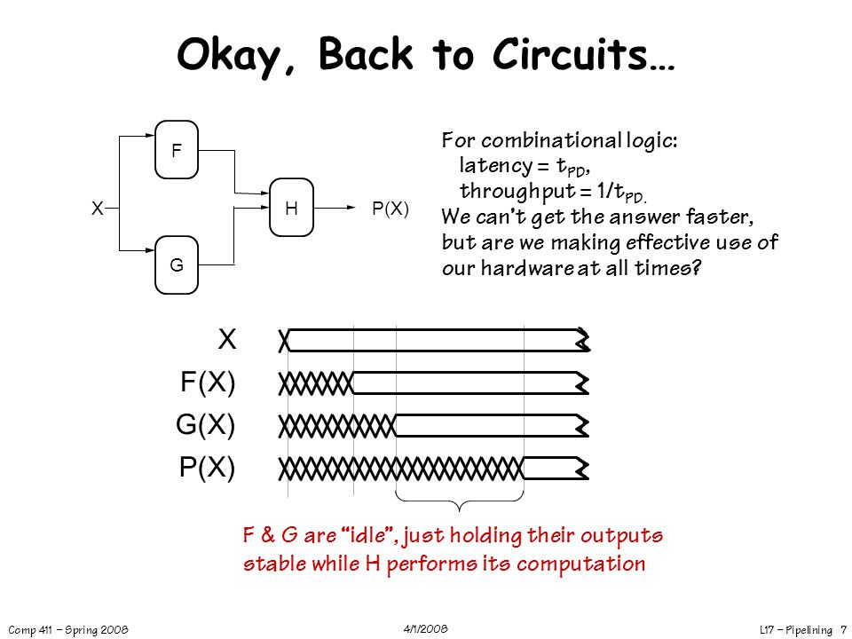 Okay, Back to Circuits… X F(X) G(X) P(X)