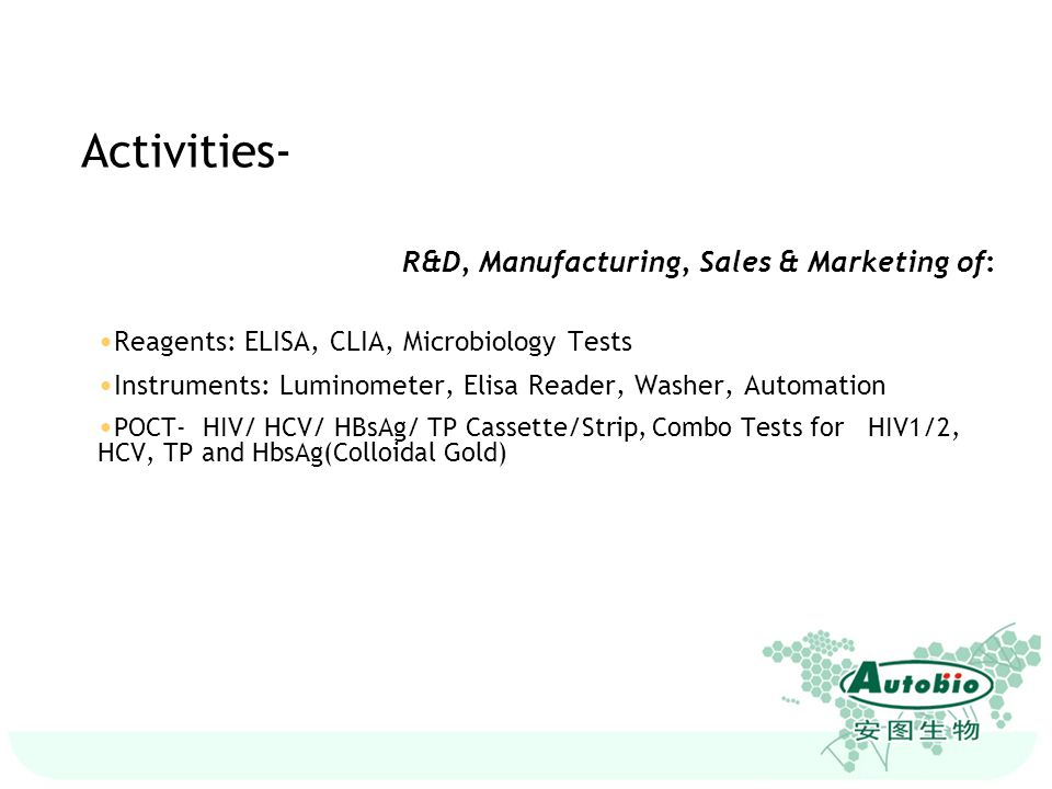 Activities- R&D, Manufacturing, Sales & Marketing of: