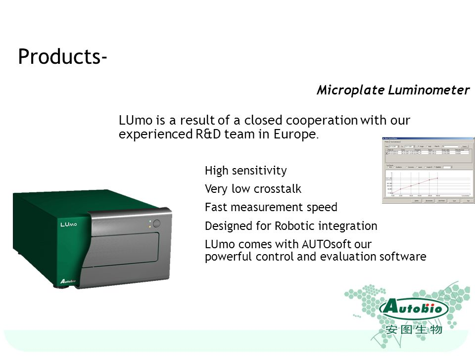 Products- Microplate Luminometer