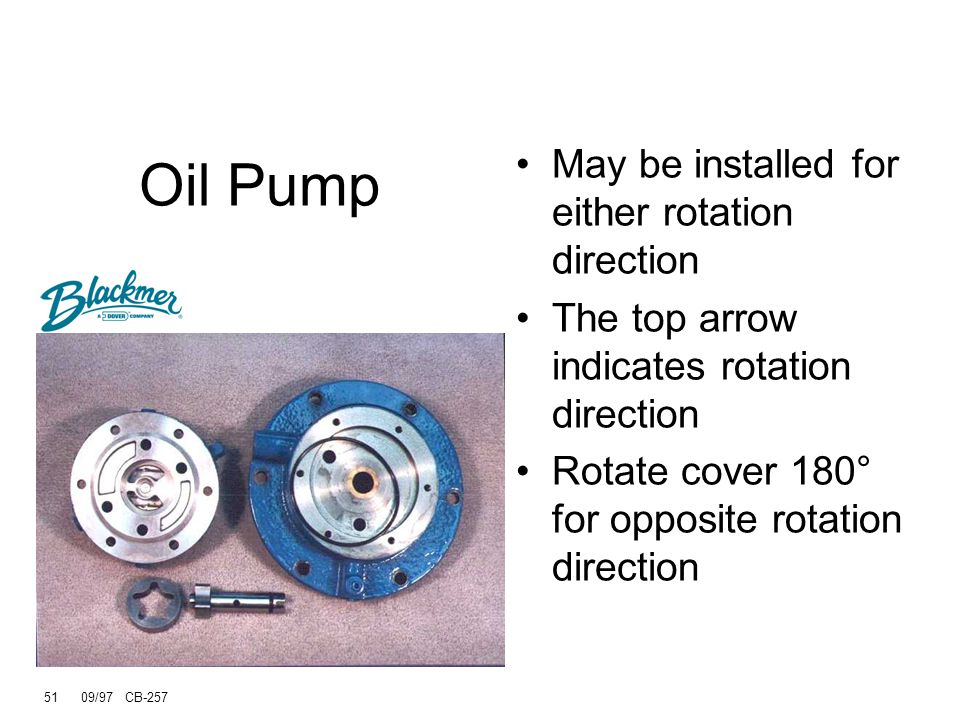 Oil Pump May be installed for either rotation direction