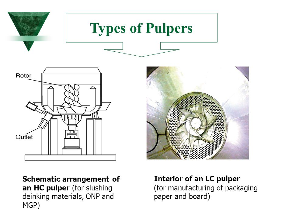 Types of Pulpers Schematic arrangement of an HC pulper (for slushing deinking materials, ONP and MGP)