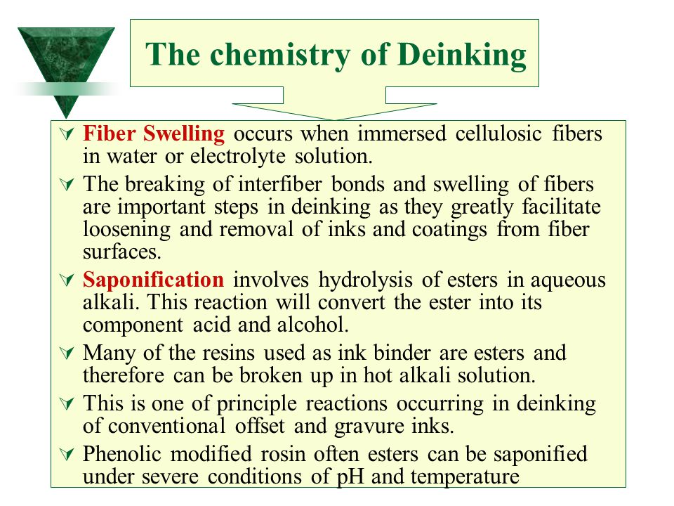The chemistry of Deinking