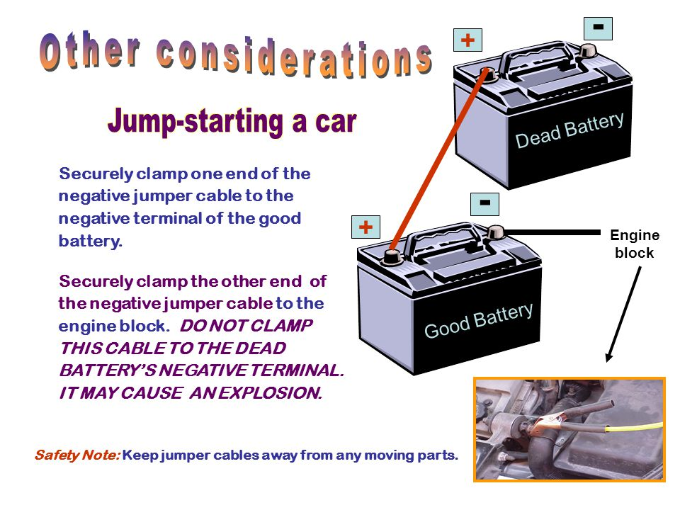 - - Other considerations Jump-starting a car + + Dead Battery