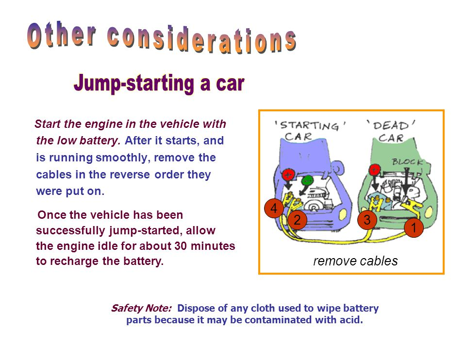 Other considerations Jump-starting a car 4 2 3 1 remove cables