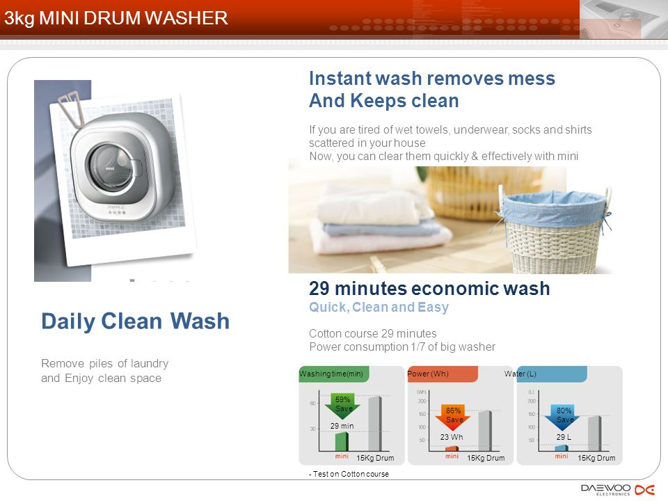 Daily Clean Wash 3kg MINI DRUM WASHER Instant wash removes mess