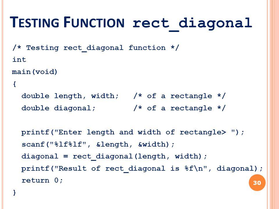 Testing Function rect_diagonal