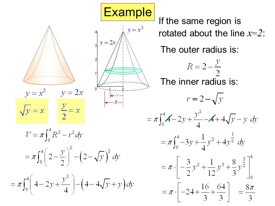 Example If the same region is rotated about the line x=2: