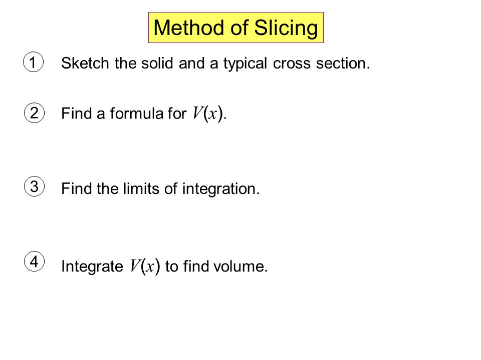 Method of Slicing 1 Sketch the solid and a typical cross section.