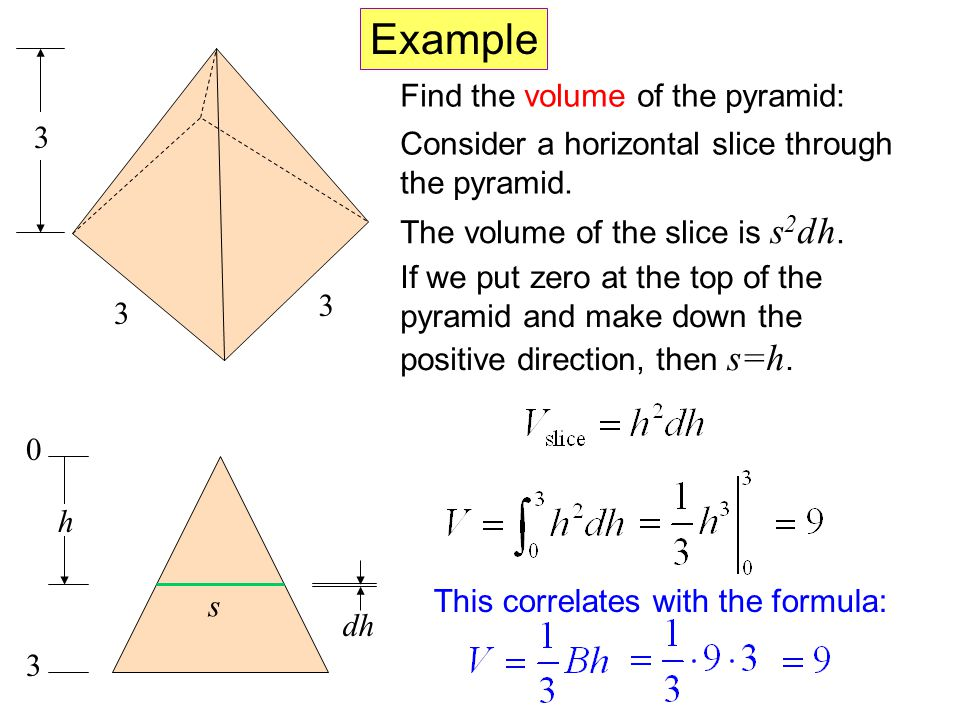 Example Find the volume of the pyramid:
