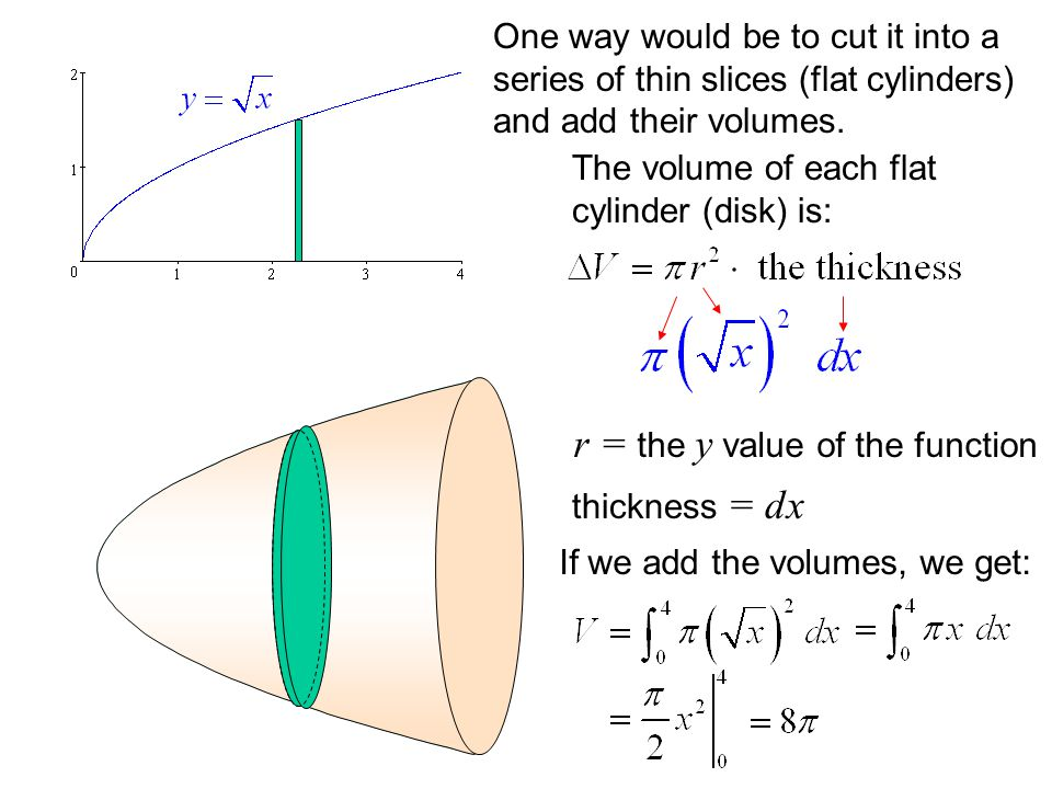 r = the y value of the function