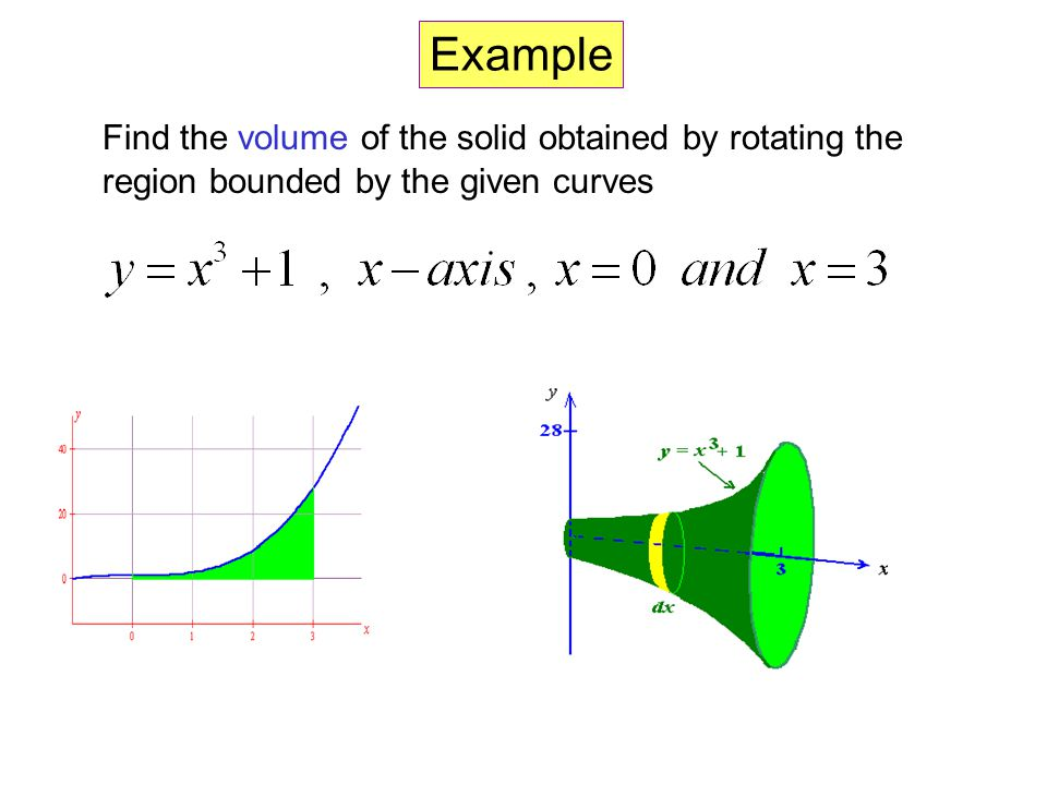 Example Find the volume of the solid obtained by rotating the region bounded by the given curves
