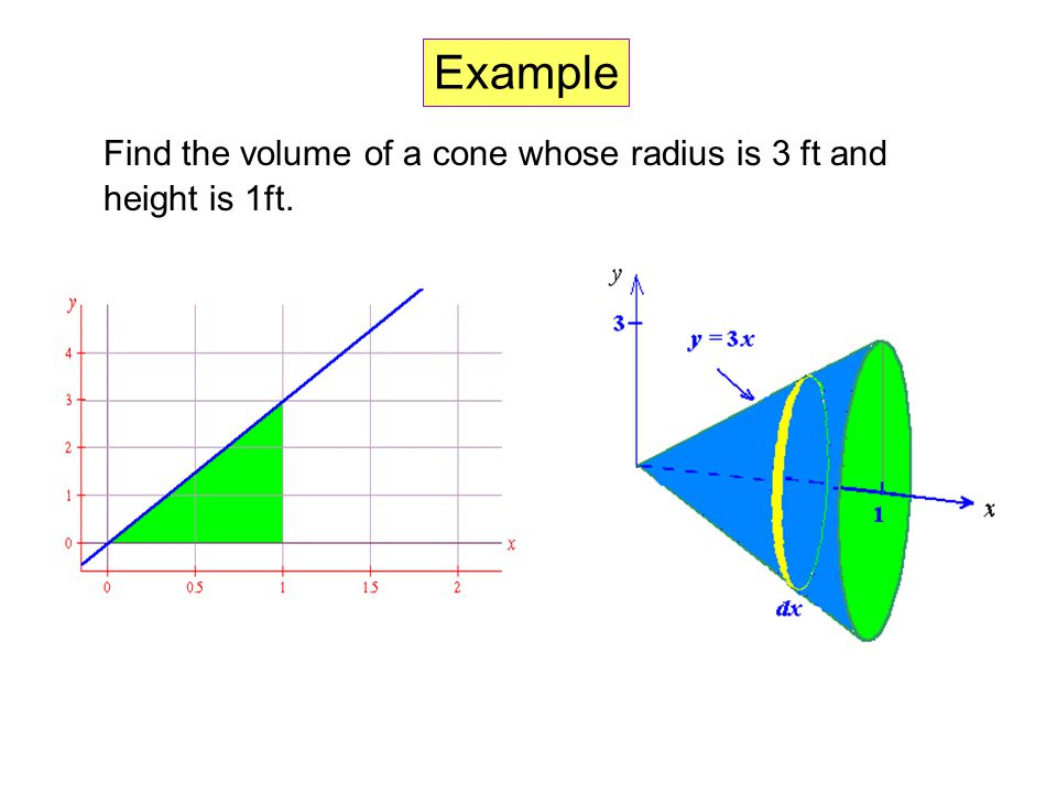 Example Find the volume of a cone whose radius is 3 ft and height is 1ft.