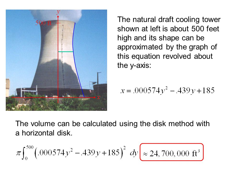 The natural draft cooling tower shown at left is about 500 feet high and its shape can be approximated by the graph of this equation revolved about the y-axis: