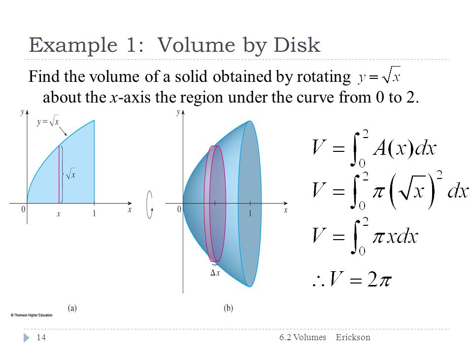 Example 1: Volume by Disk