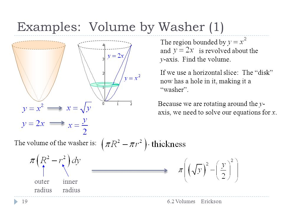 Examples: Volume by Washer (1)