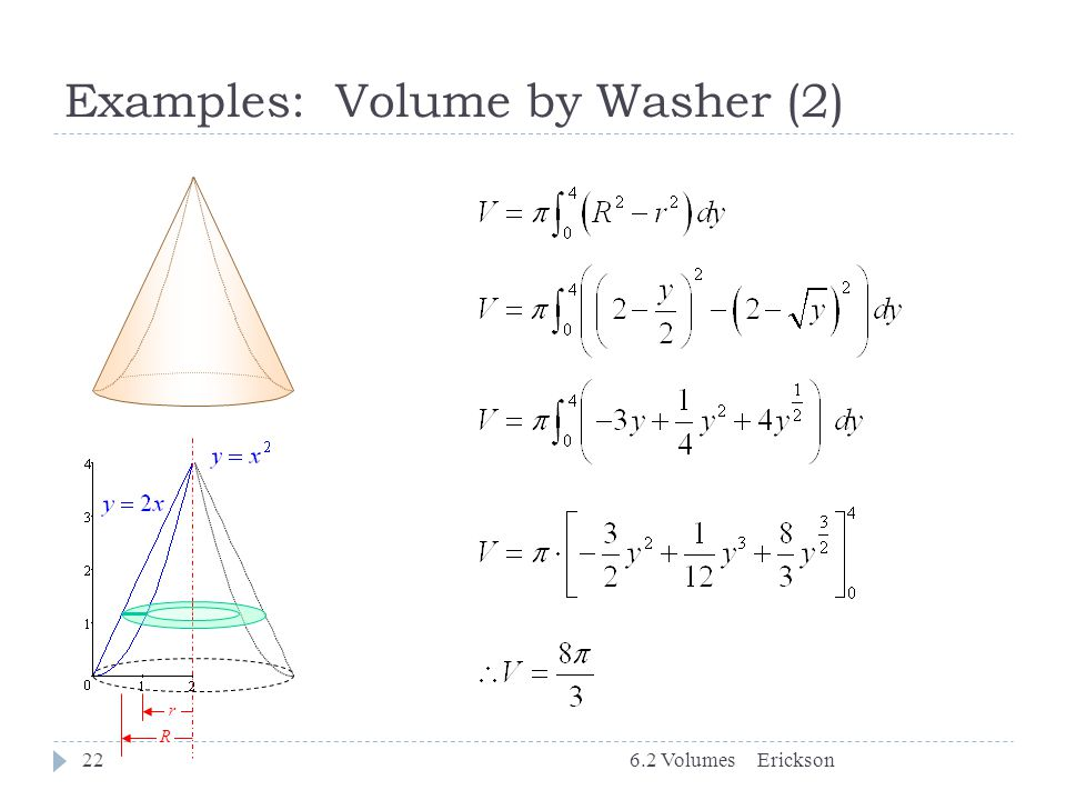 Examples: Volume by Washer (2)
