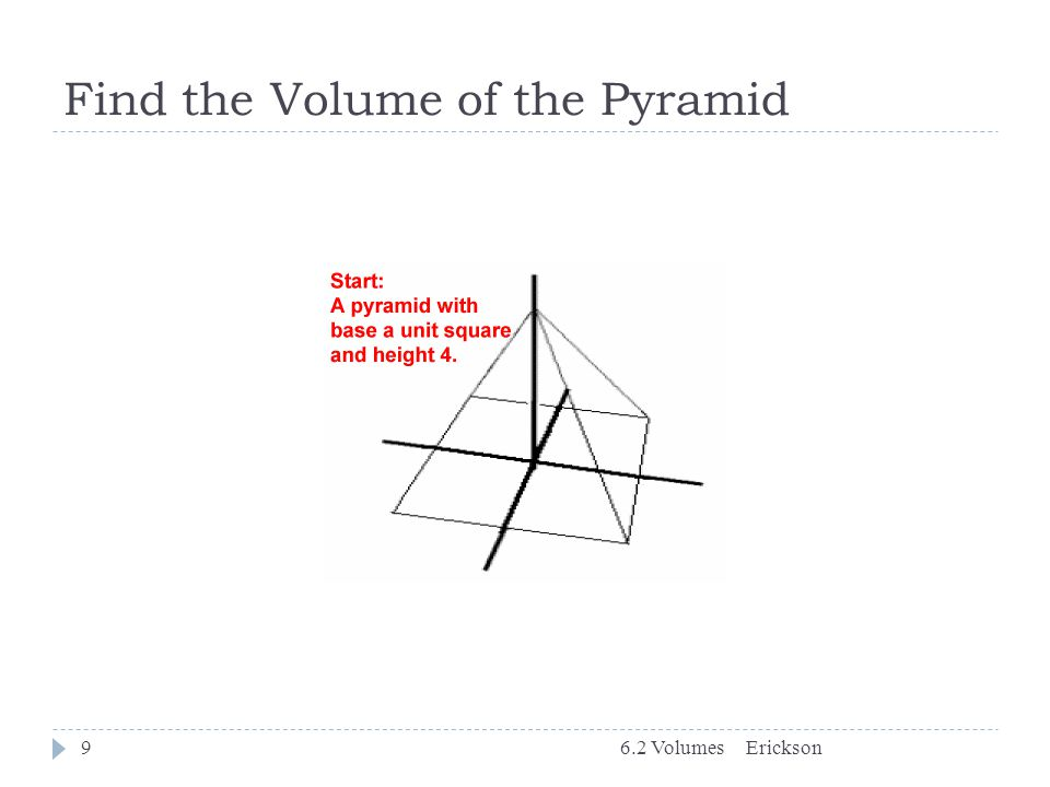 Find the Volume of the Pyramid