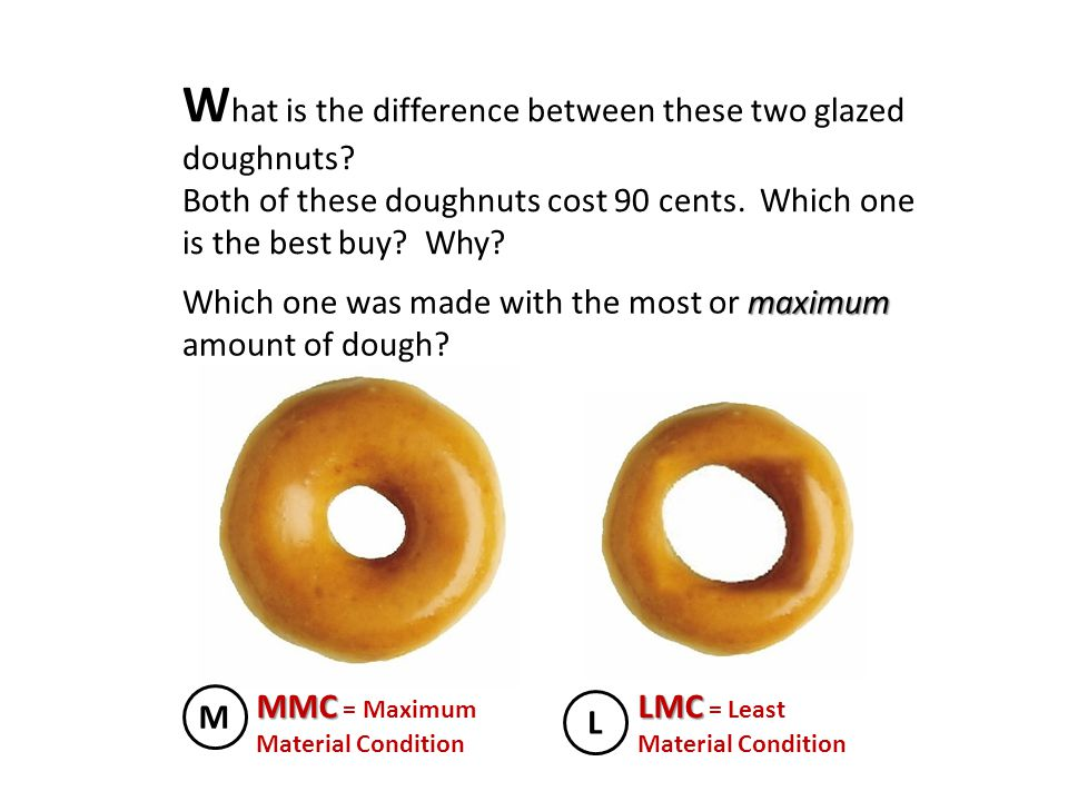 What is the difference between these two glazed doughnuts