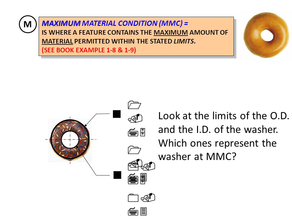 M MAXIMUM MATERIAL CONDITION (MMC) = IS WHERE A FEATURE CONTAINS THE MAXIMUM AMOUNT OF MATERIAL PERMITTED WITHIN THE STATED LIMITS.
