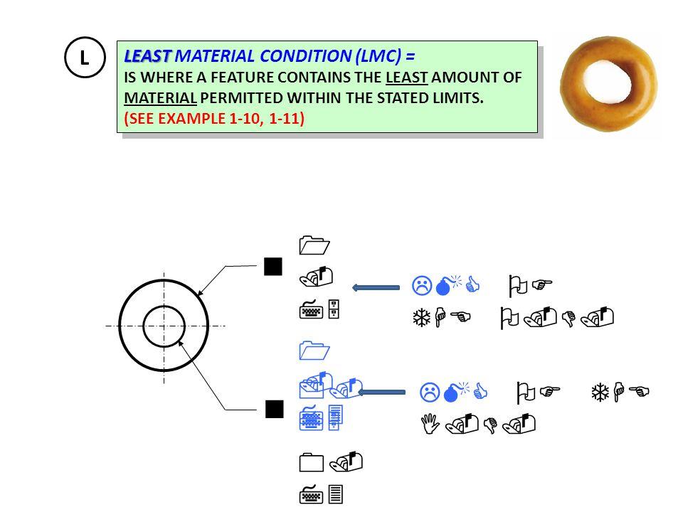 n n 1 . 75 LMC OF THE O.D. 1 . 73 0. 75 LMC OF THE I.D. 0. 73 L