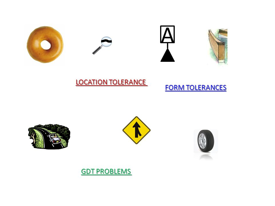A LOCATION TOLERANCE FORM TOLERANCES GDT PROBLEMS