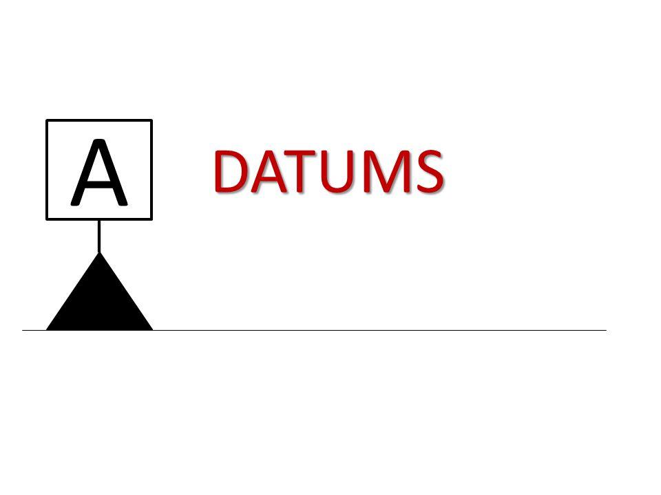 A DATUMS