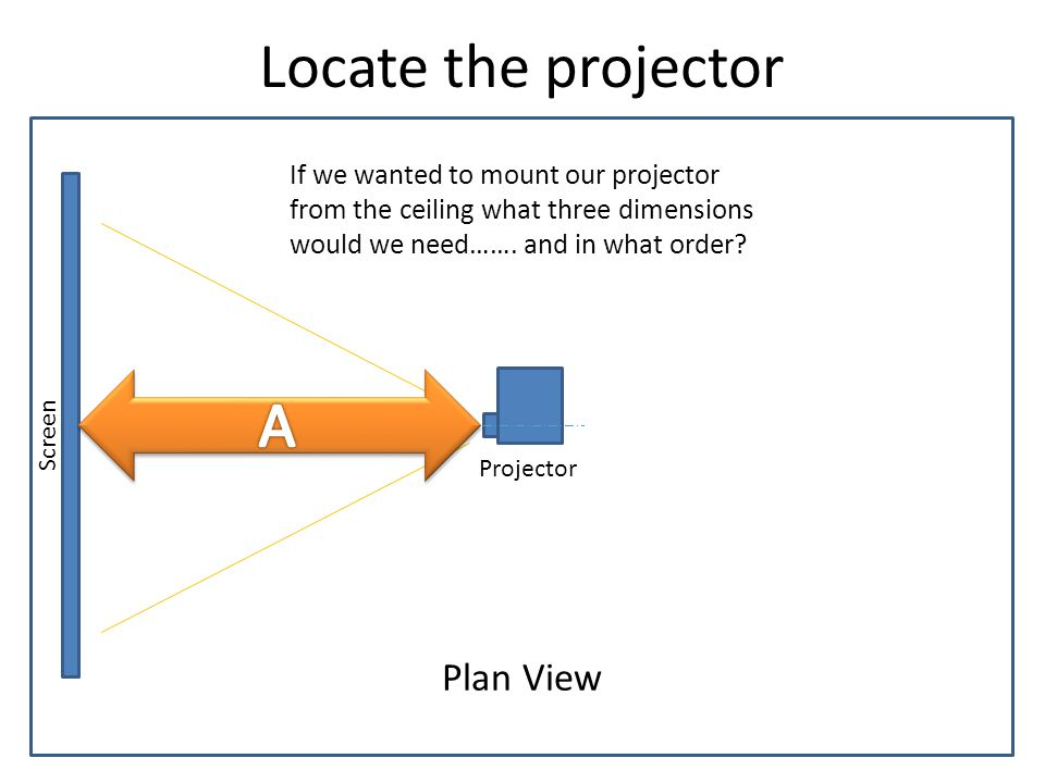 Locate the projector A Plan View