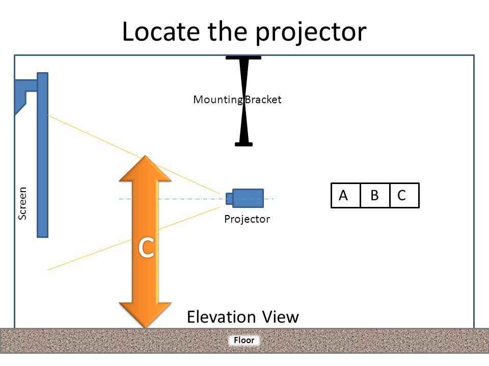Locate the projector C Elevation View Mounting Bracket A B C Screen