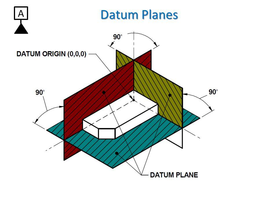 Datum Planes A
