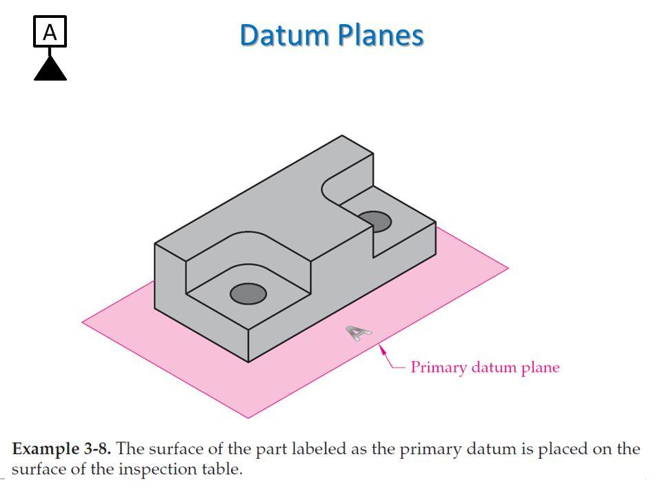 Datum Planes A A