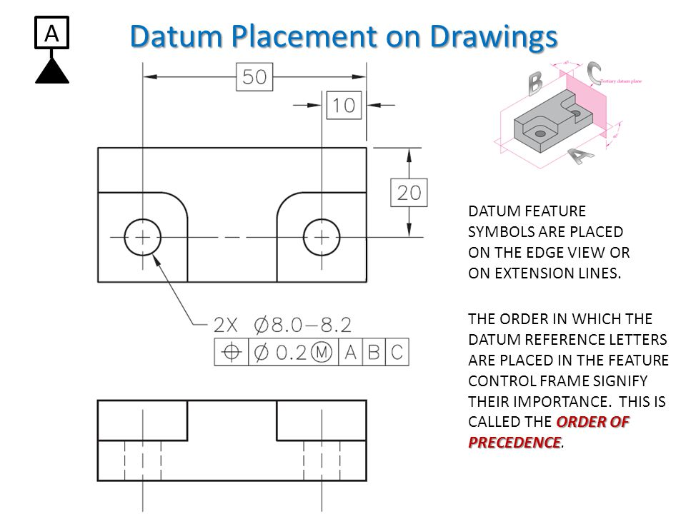 Datum Placement on Drawings